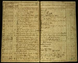 Фрагмент инвентарного описание фольварка Быстрица 1740 года (страница по Семежево)